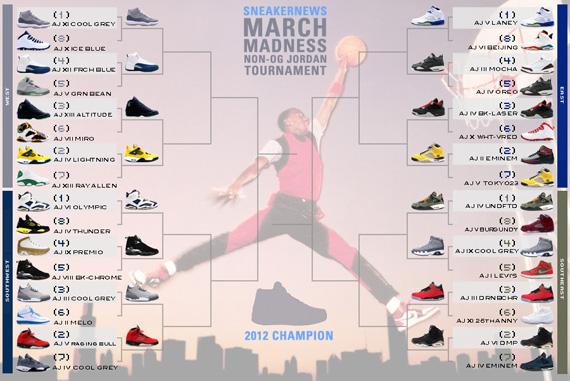 Sneaker News March Madness Air Jordan Tournament   Sweet 16